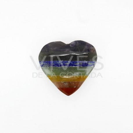 Corazón Chakras